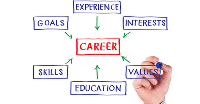 Person writing career values